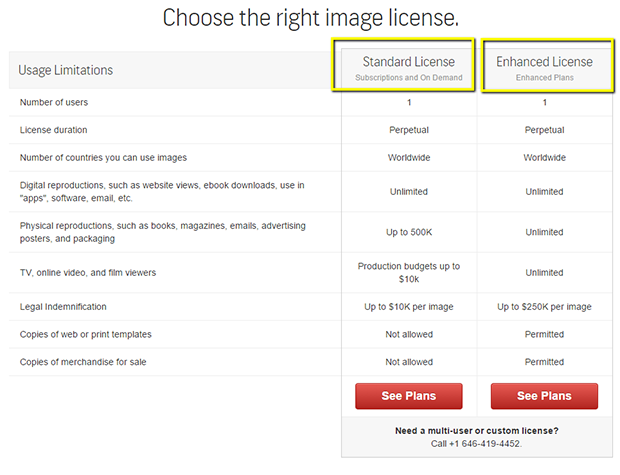 choose_license_in_shutterstock
